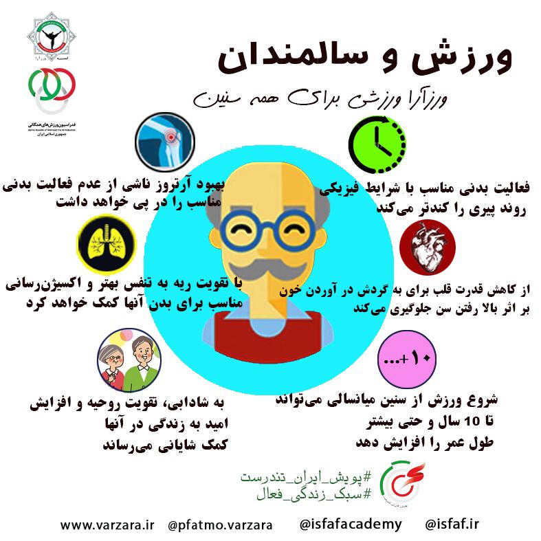 ورزش تحولی ورزآرا و سالمندان در پویش ایران تندرست